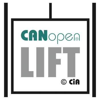 CANopen Bus-System