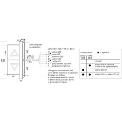 GlassLine GL120v-P-90-gn/red-up/dwn-gs
