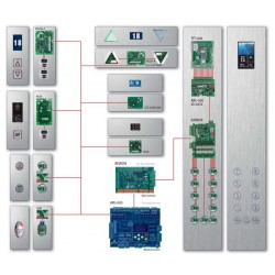Arkel ARL-500 wireing